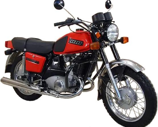 Запчасти на мотоцикл ИЖ