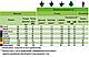 Насадка подвесного микродождевателя  AZUD RAINTEC 100L перевернутая, фото 3