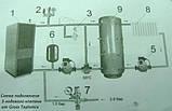 """Трехходовой смесительный клапан Gross Teplomix 55С 1"""", фото 6"""