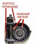 Медогонка 3-х рам поворотная алюмоцинковая (под рамки Дадан), фото 6