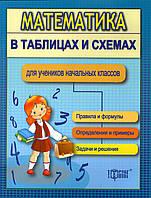 Математика в схемах и таблицах для учеников начальной школы. (вид-во: Торсінг)
