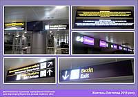 Навигационные указатели для аэропорта