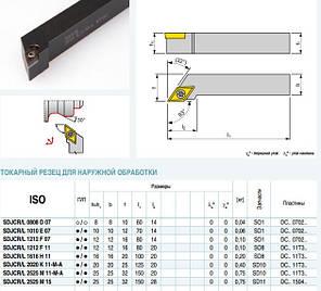 SDJCL 1616 H11  Резец проходной  (державка токарная проходная) , фото 2