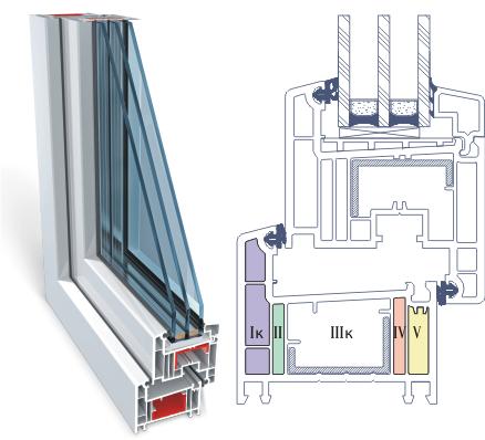 OpenTeck (ОпенТек) 5-камерная профильная система ELIT 70