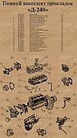 К/т прокладок Д-240(МТЗ)  (ГБЦ безАсбестова, клап/масл.карт- ПАРОНІТ 1,5-2,00 мм)