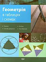 Геометрія в схемах і таблицях. (вид-во: Торсінг), фото 1