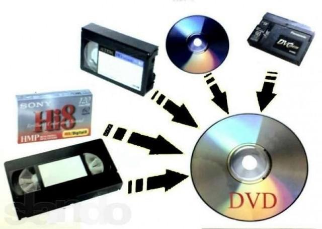 Видео с кассеты на диск в Днепре
