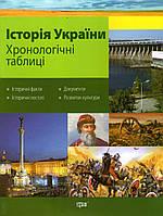 Історія України хронологічні таблиці. (вид-во: Торсінг), фото 1