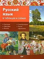 Русский язык в схемах и таблицах. (вид-во: Торсінг)