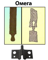 Нож ОМЕГА к прививочному секатору 3Т