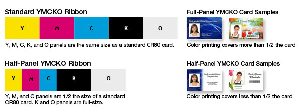 Полупанельная полноцветная лента Evolis R5H004NAA Half-panel YMCKO