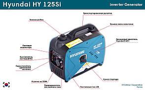 Инверторный генератор Hyundai HY 125 Si , фото 2