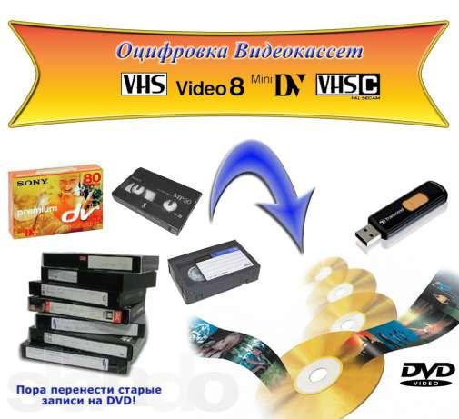VHS кассета оцифровка