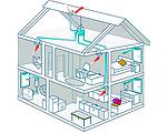 Состав системы принудительной вентиляции