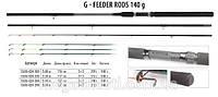 Фидер BratFishing G-Feeder Rods 3,6m (до 110g), фидерное удилище, товары для рыбалки