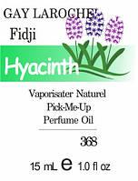 Парфюмерное масло на разлив парфюмерный композит версия Fidji Guy Laroche