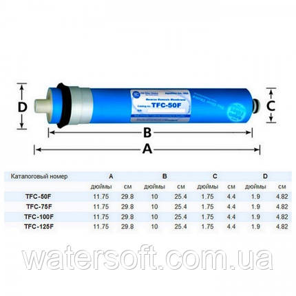 Мембрана Aquafilter TFC-50F 50gpd для обратного осмоса, фото 2