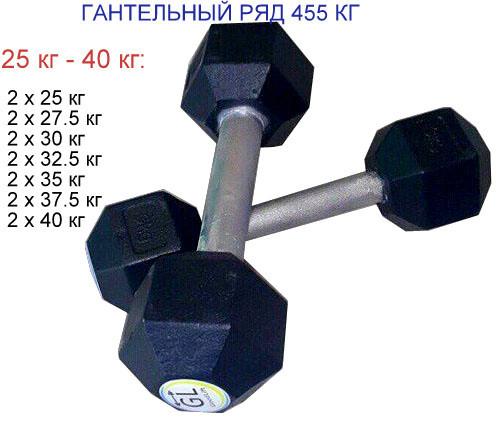 Гантельный ряд от 25.5 кг до 40 кг, набор гантелей 455 кг, фото 1