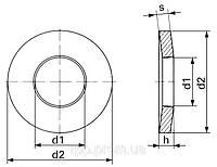 DIN 6796 Шайба пружинная тарельчатая