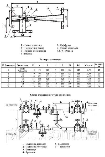 Сопло элеватора 4 схема системы охлаждения фольксваген транспортер
