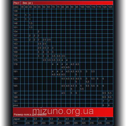 Кимоно для Дзюдо MIZUNO IJF YUSHO BLUE HY128-27, фото 2