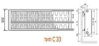 Радиаторы purmo compact тип 33(с33)