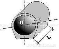 Звенья труб с плоским опиранием ЗКП, звенья прямоугольных труб ЗП