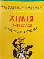 Хімія, посібник для учнів 7-11 класів в таблицях і схемах.