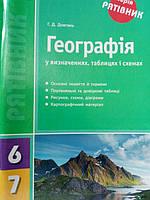 Географія у визначеннях, таблицях і схемах для учнів 6-7 класів.