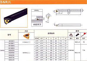 D-SNR0008K11 Державка токарная (резец) для нарезания резьбы (пружинная сталь), фото 2
