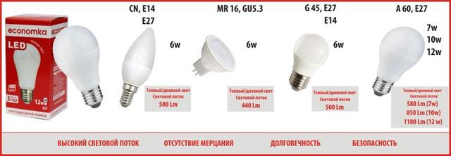 Светодиодные лампы Экономка с СС-драйвером