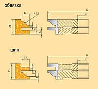Фрезы для изготовления мебельных фасадов 125х32
