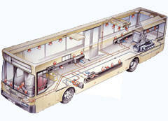 Ремонт автобусных кондиционеров