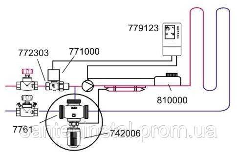 Термоголовка Herz с выносным датчиком 1742006