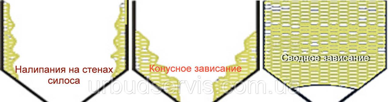 Зачистка на элеваторах конвейеры в нижнем новгороде