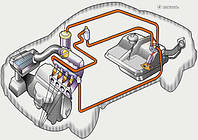 Топливная и выхлопная Mitsubishi Pajero Wagon 3