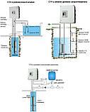 Пульт управління СУН-4 4,0 кВт, фото 3