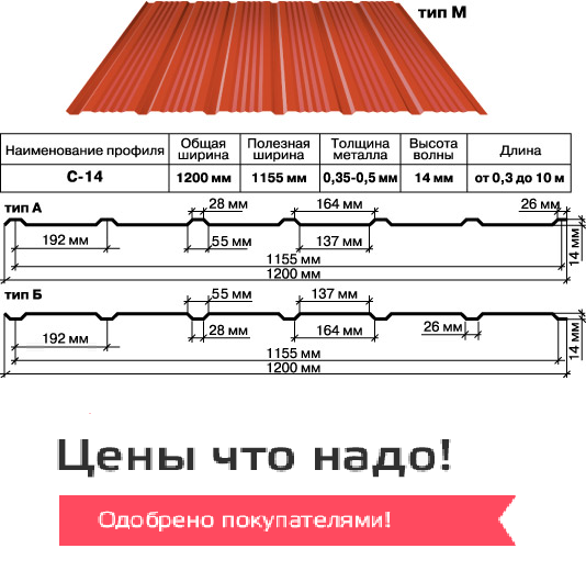 """Профнастил фасадный С-14 - Торгово-строительная компания """"КРЕБУД"""" в Кременчуге"""