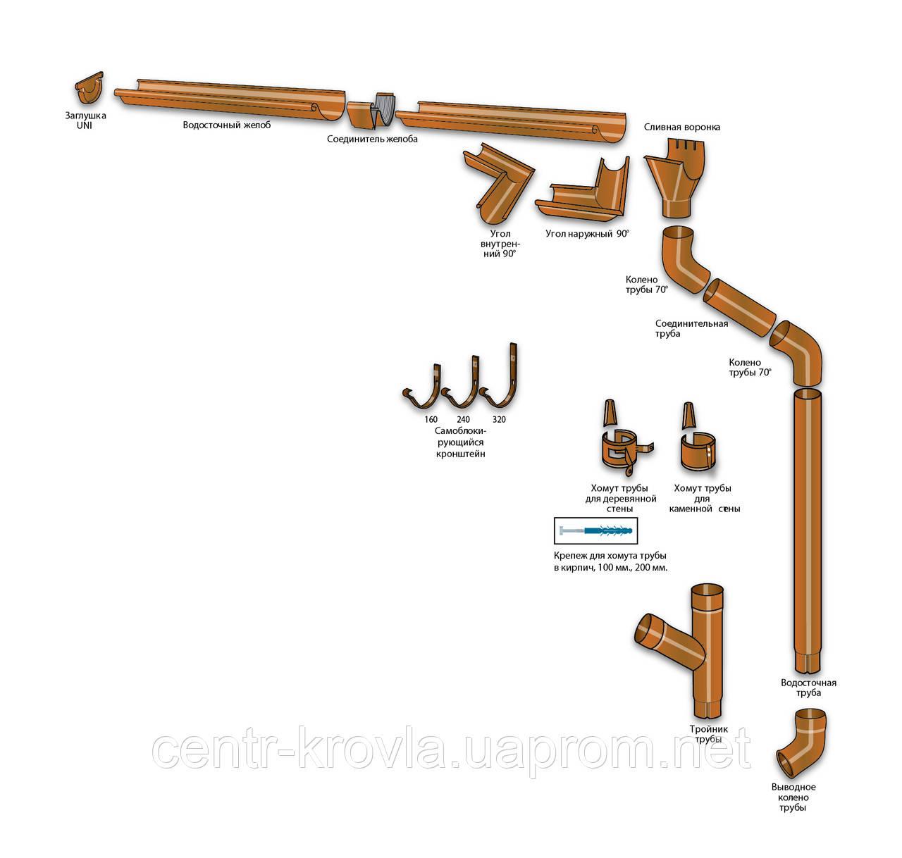 """Металеві водостічні системи """"Aqueduct"""""""