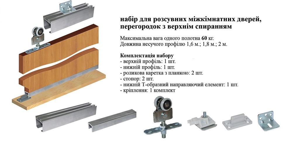 Раздвижная система min 40-max 60 кг полотно 1,8м направляющая
