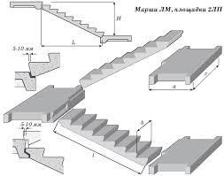 Лестничные площадки -  ВИКИНГ ТРАНС  в Киеве