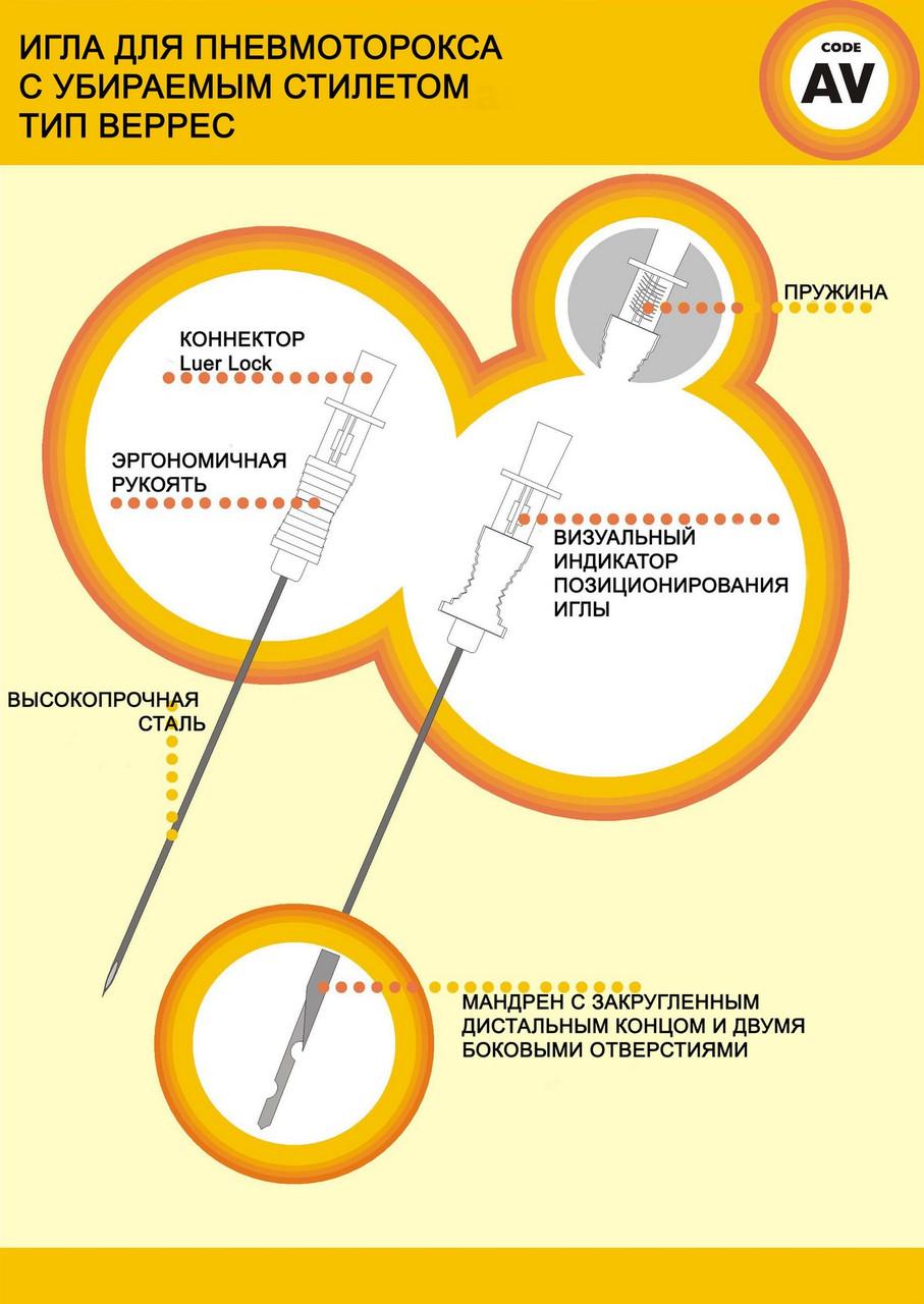 Игла для пневмоперетониума с убираемым стилетом тип Вереша