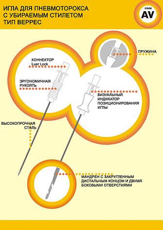 Игла для пневмоперетониума с убираемым стилетом тип Вереша, фото 2