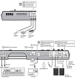 Рабочая станция Korg Kross-61, фото 3