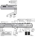 Рабочая станция Korg Kross-88, фото 3