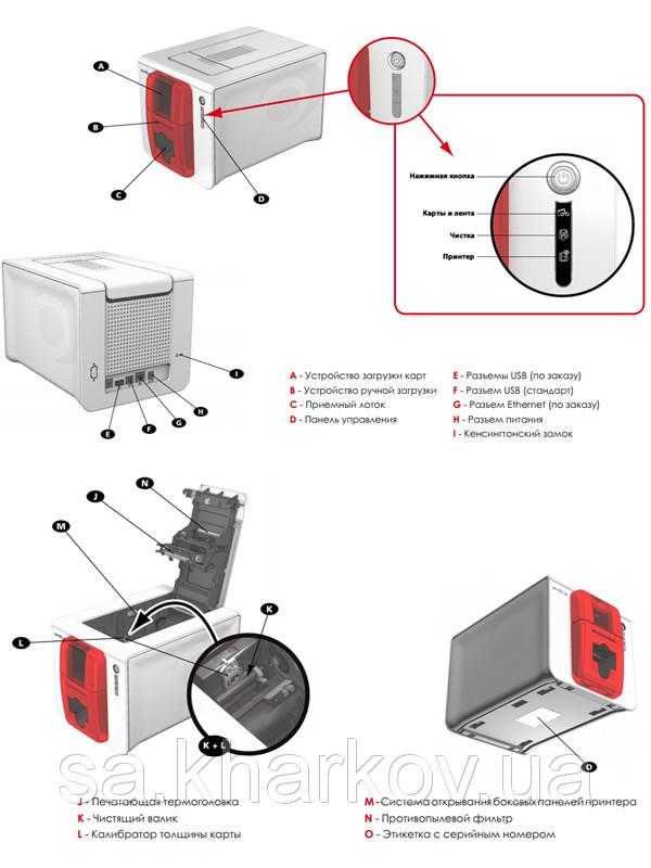 Принтеры для пластиковых карт Evolis Zenius Classic (интерфейс USB)