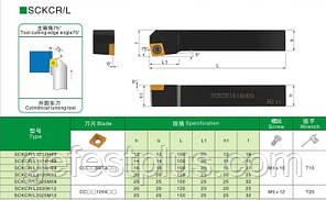 SCKCR 2020 K12 Резец проходной (державка токарная проходная), фото 2