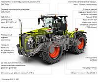 Тракторы CLAAS XERION 5000–4000