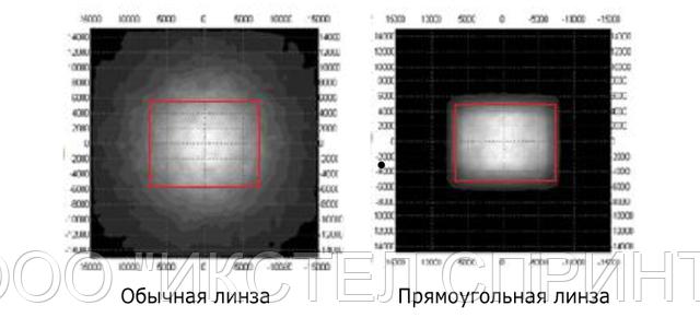 Технология ИК подсветки для IP камер от HIKVISION
