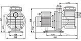 Самовсасывающий насос для бассейна AquaViva LX SWIM075T, 16 м³/ч, 380В, фото 3